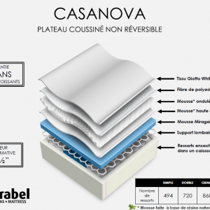 matelas-mirabel-casanova-flash-decor